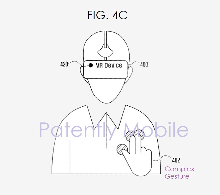 4 samsung patent fig. 4c complex in-air gesturing