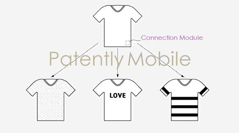 1 X - - SAMSUNG COVER PATENT FOR SMART CLOTHING