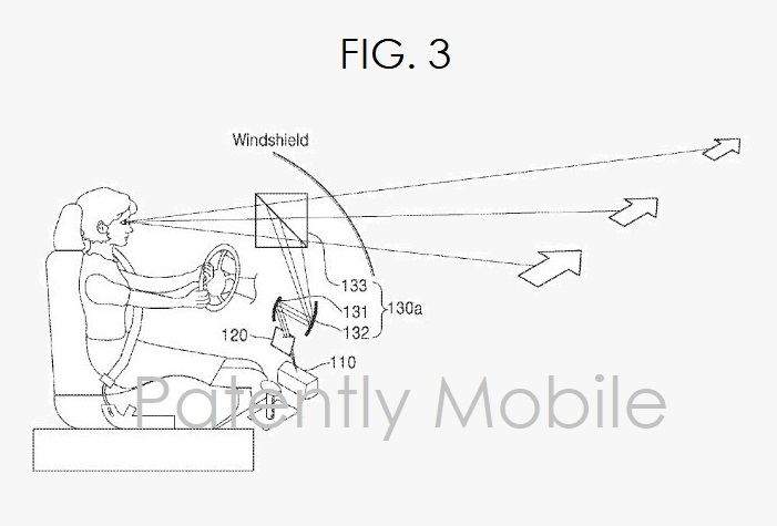 3 X  samsung patent fig 3 heads-up car display using 3D projection