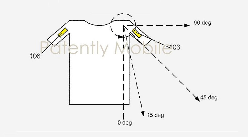 1 X cover Google patent filing for ergonomic shirt sensors - garment