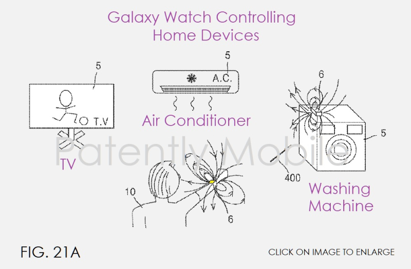 3 Samsung patent fig. 21A controlling in-home devices with Future Galaxy Watch  IP Report Patently Mobile  Mar 18  2019