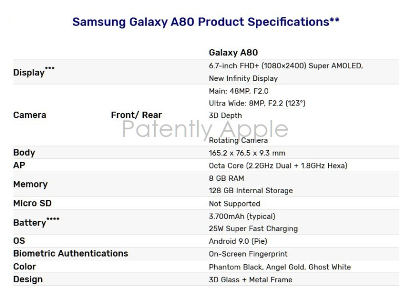3 specs A80 Galaxy phone from Samsung