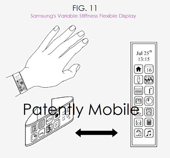2 X Samsung wins Patent for Variable Flexible Display  fig. 11  Patently Mobile IP Report