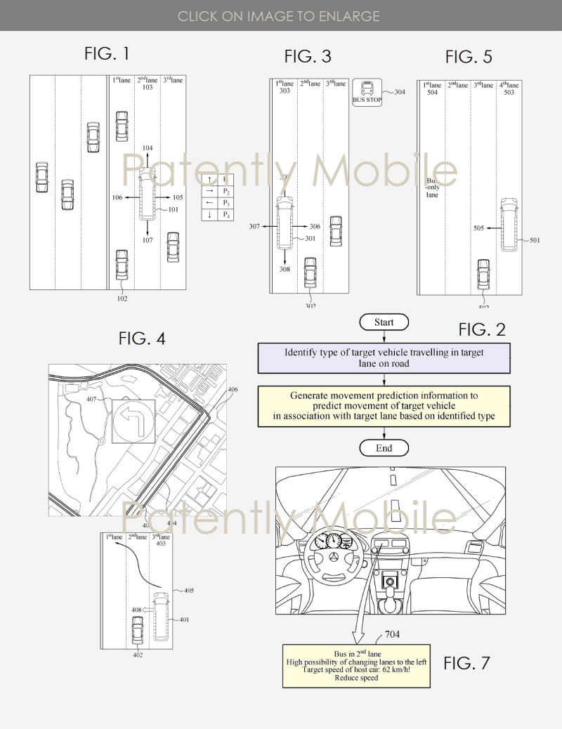 2 XFINAL - - Samsung Generating Movement Prediction information patent figures 1  2  3  4 & 5  Patently Mobile IP report apr 21  2019
