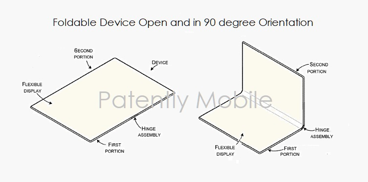 1 X Cover Msft flexible display hinge system patent  - Patently Mobile IP Report June 29  2019