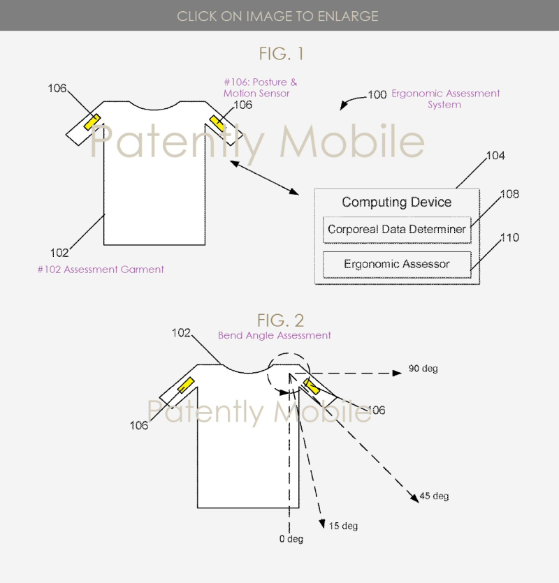 2 Ergonomic Assesssment system from Google patent figs 1 & 2  Patentl Apple report Mar 3  2019