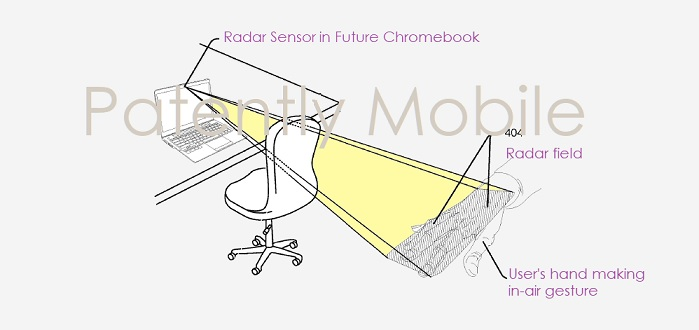 1 X COVER Google wins 2nd patent for radar sensing supporting in-air gesturing - Patentl Mobile report Mar 7  2019