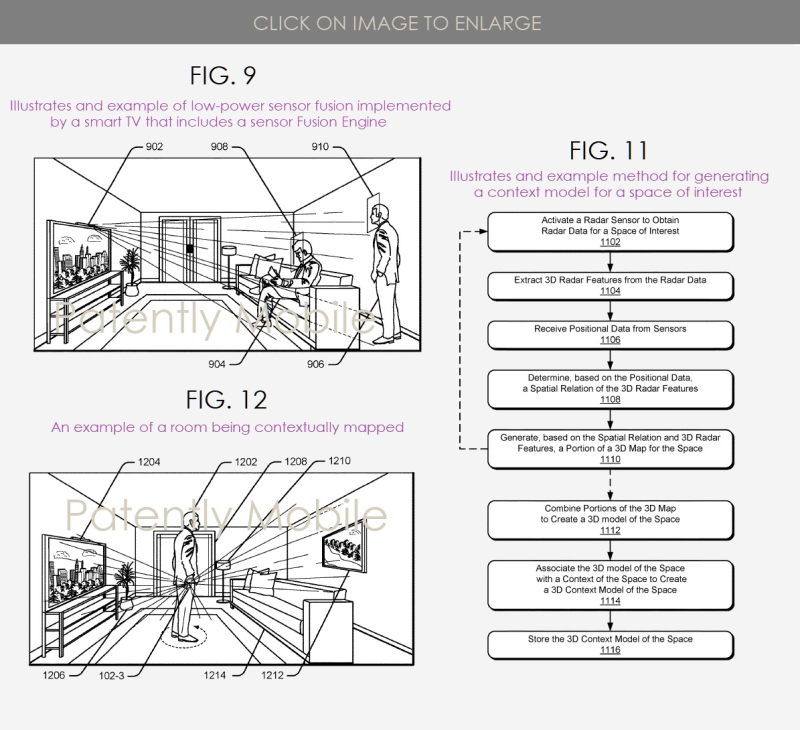 4 X Google wins patent for radar based in-air gesturing & more - Patently Mobile Report March 10  2019