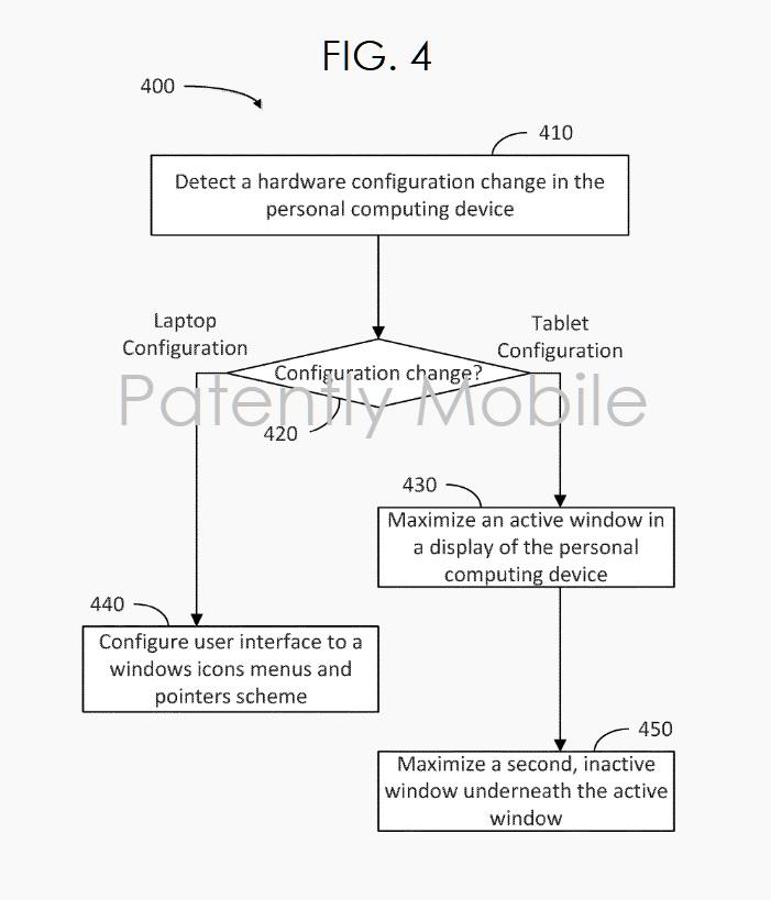 4 Google Hybrid device