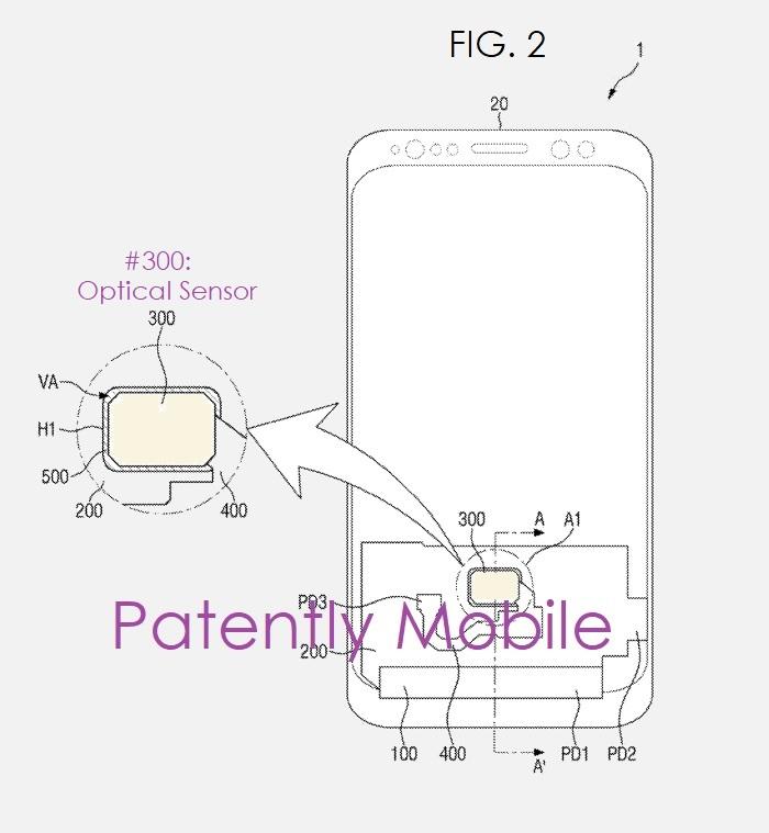 6 Samsung Optical sensor fingerprint tech - Patently Mobile patent report