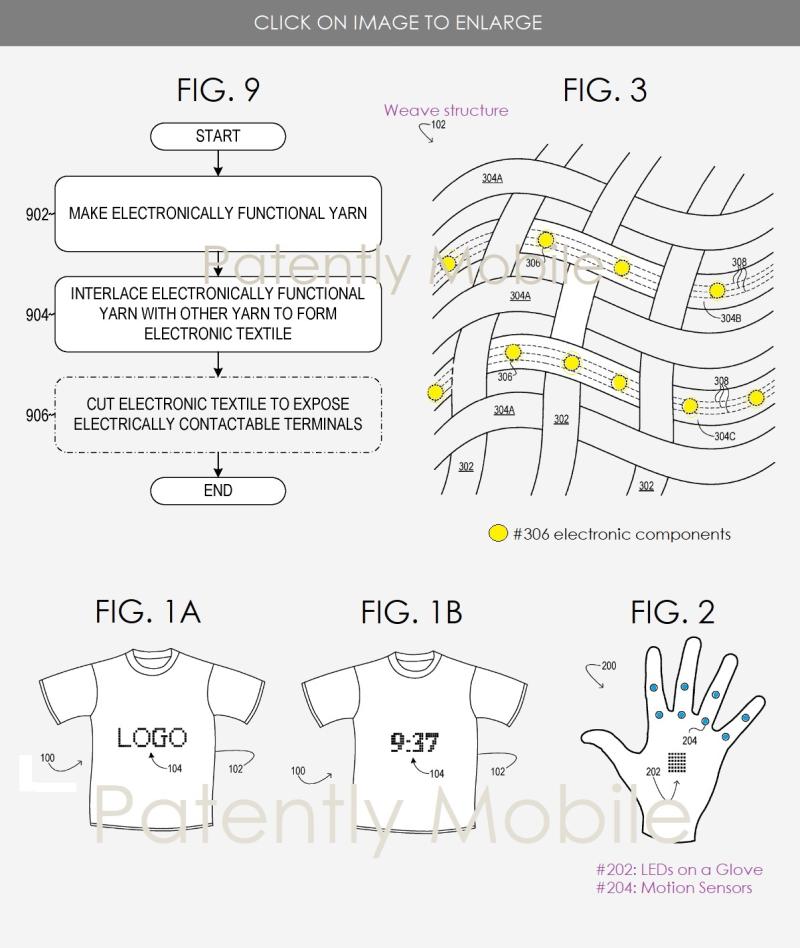 3 x Microsoft electronically Functional Yarn