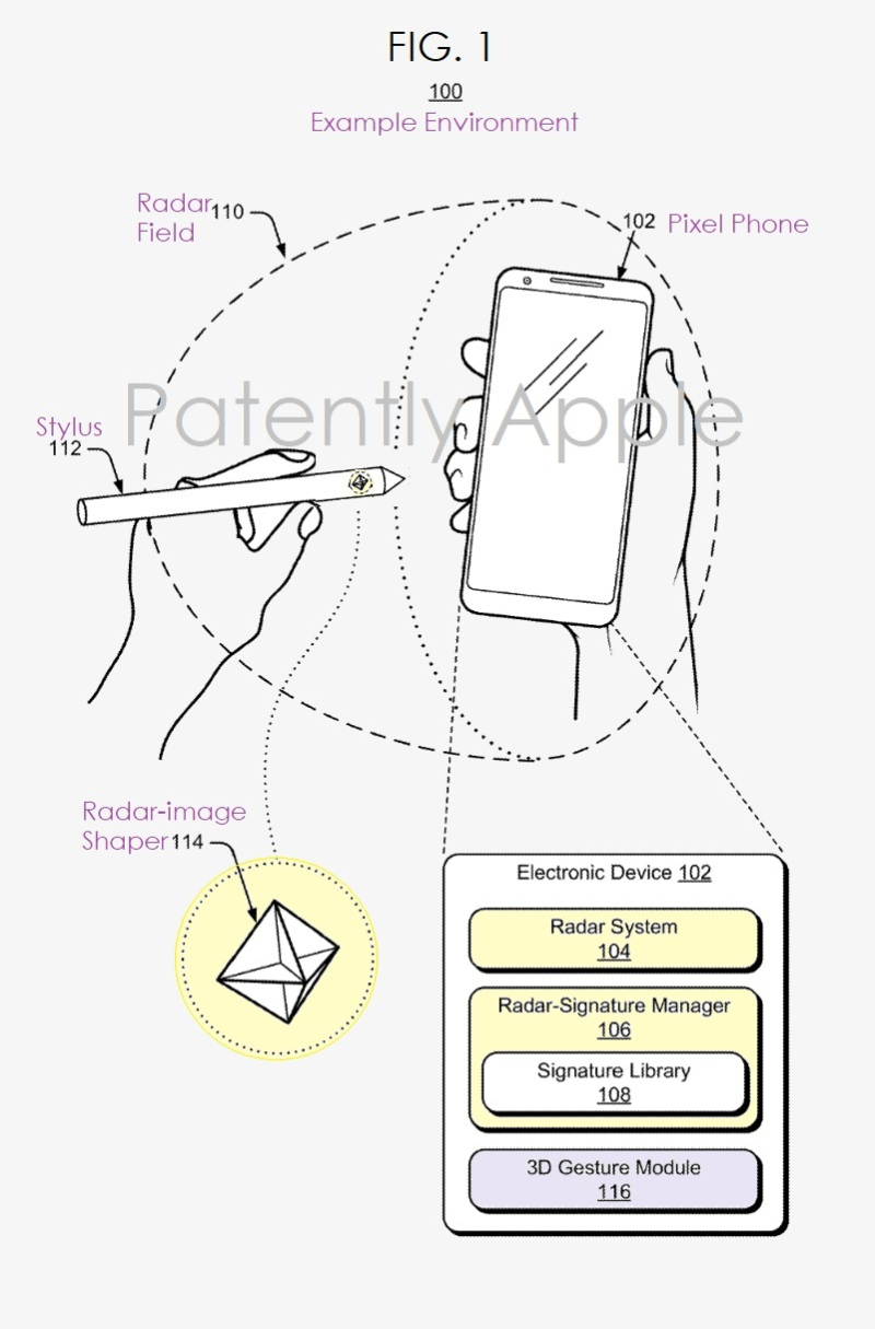 2 X Google Note-Like smartphone using a radar accessory